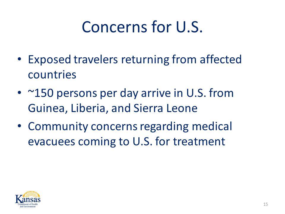 Concerns for U.S.