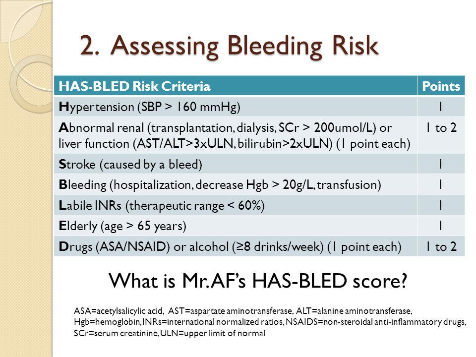 2. Assessing Bleeding Risk HAS-BLED Risk CriteriaPoints Hypertension (SBP > 160 mmHg)1 Abnormal renal (transplantation, dialysis, SCr > 200umol/L) or