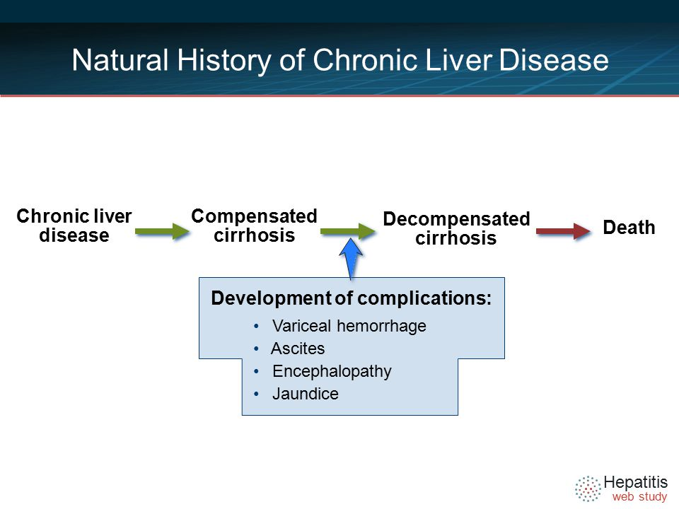 Hepatitis web study Compensated cirrhosis Decompensated cirrhosis Death Chronic liver disease Development of complications: Variceal hemorrhage Ascites Encephalopathy Jaundice Natural History of Chronic Liver Disease