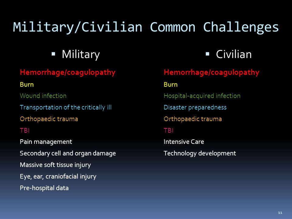 Military/Civilian Common Challenges Hemorrhage/coagulopathyBurn Wound infectionHospital-acquired infection Transportation of the critically illDisaster preparednessOrthopaedic traumaTBI Pain managementIntensive Care Secondary cell and organ damageTechnology development Massive soft tissue injury Eye, ear, craniofacial injury Pre-hospital data 11  Military  Civilian