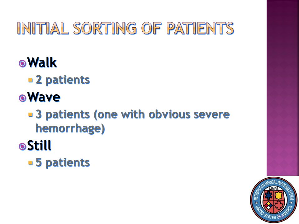  Walk  2 patients  Wave  3 patients (one with obvious severe hemorrhage)  Still  5 patients 50