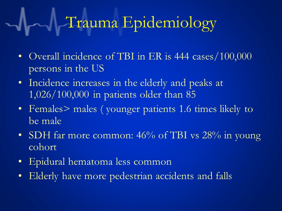 Trauma Epidemiology Overall incidence of TBI in ER is 444 cases/100,000 persons in the US Incidence increases in the elderly and peaks at 1,026/100,00