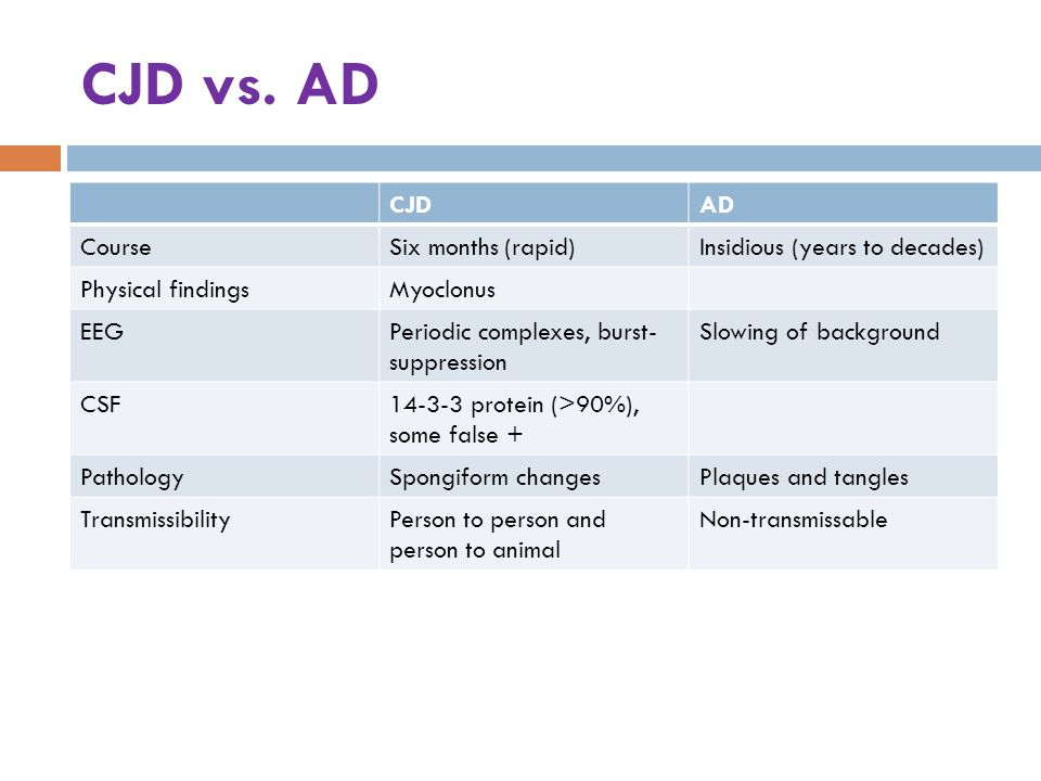 CJD vs. AD CJDAD CourseSix months (rapid)Insidious (years to decades) Physical findingsMyoclonus EEGPeriodic complexes, burst- suppression Slowing of