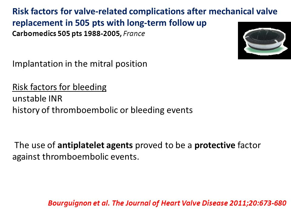 Bourguignon et al. The Journal of Heart Valve Disease 2011;20:673-680 Risk factors for valve-related complications after mechanical valve replacement