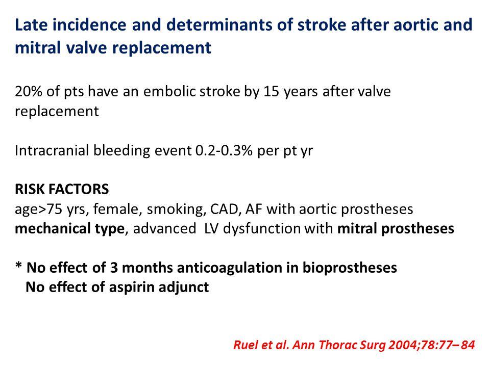 AVR MVR Khan et al. J Thorac Cardiovasc Surg 2001;122:257-69