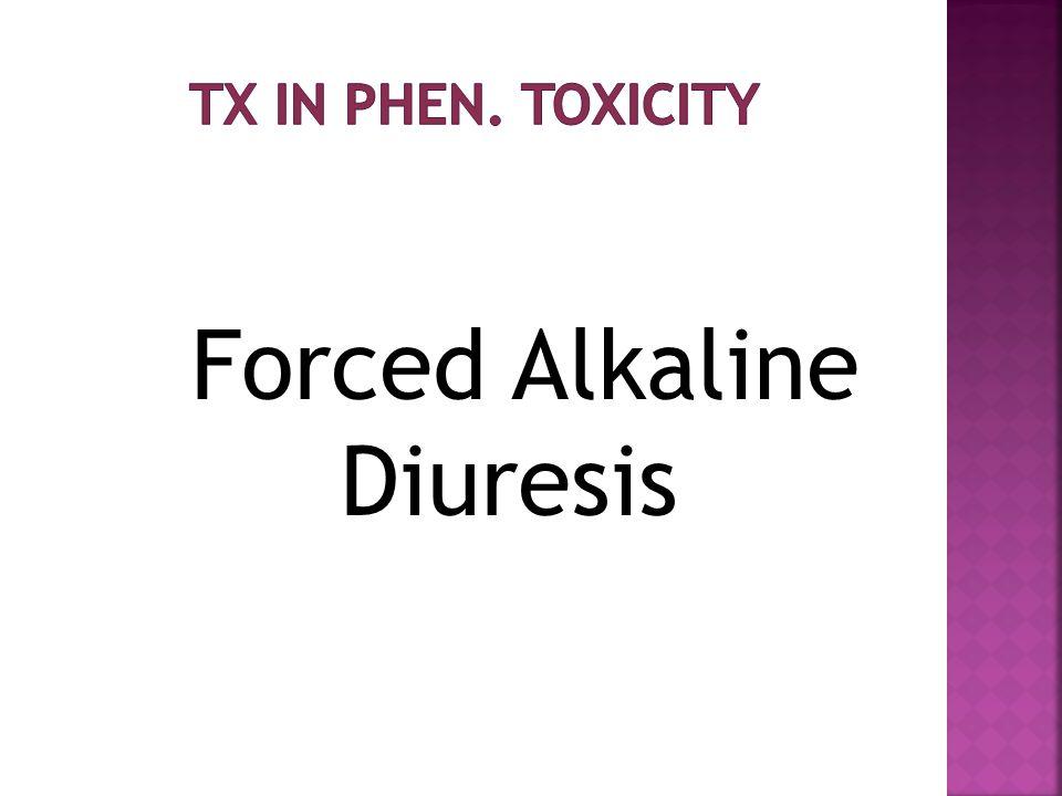 Forced Alkaline Diuresis