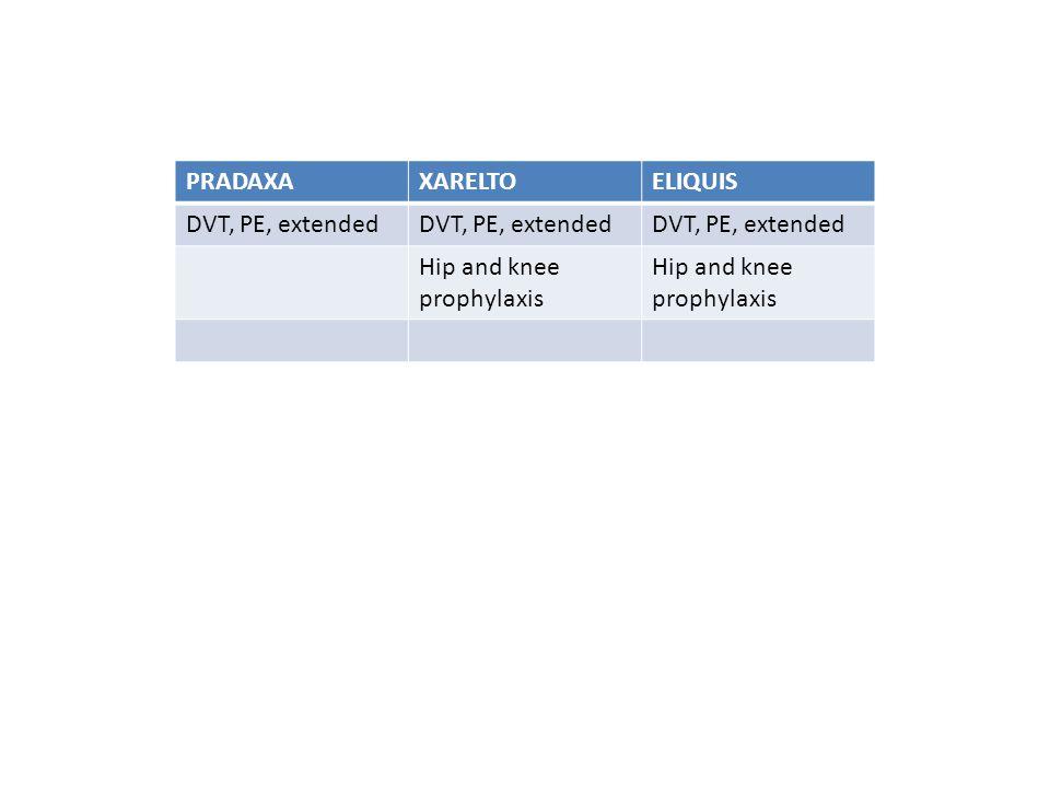 PRADAXAXARELTOELIQUIS DVT, PE, extended Hip and knee prophylaxis