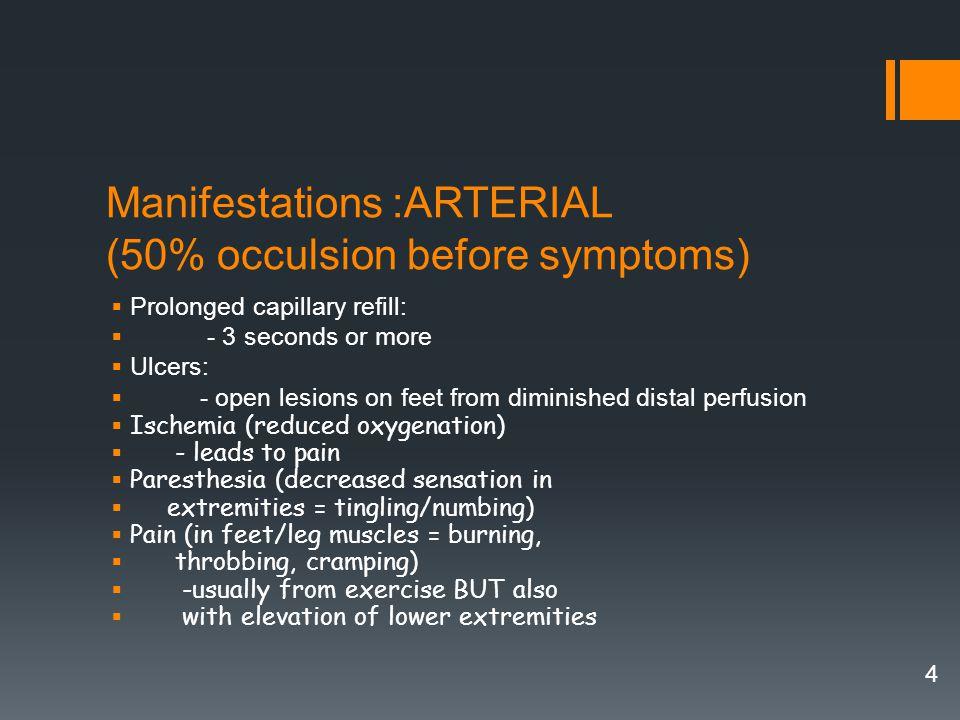  Monitor for the 5 P's  pain, sudden  pallor  pulselessness  paresthesias  paralysis 15 Acute arterial stenosis