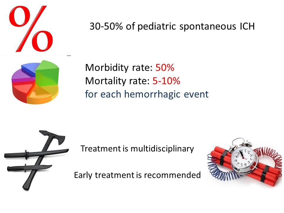 Bristol and colleagues described the surgical treatment of 84 AVMs in 82 children, in this study >50% of patients received adjuvant therapy in the form of endovascular embolization or radiosurgery.