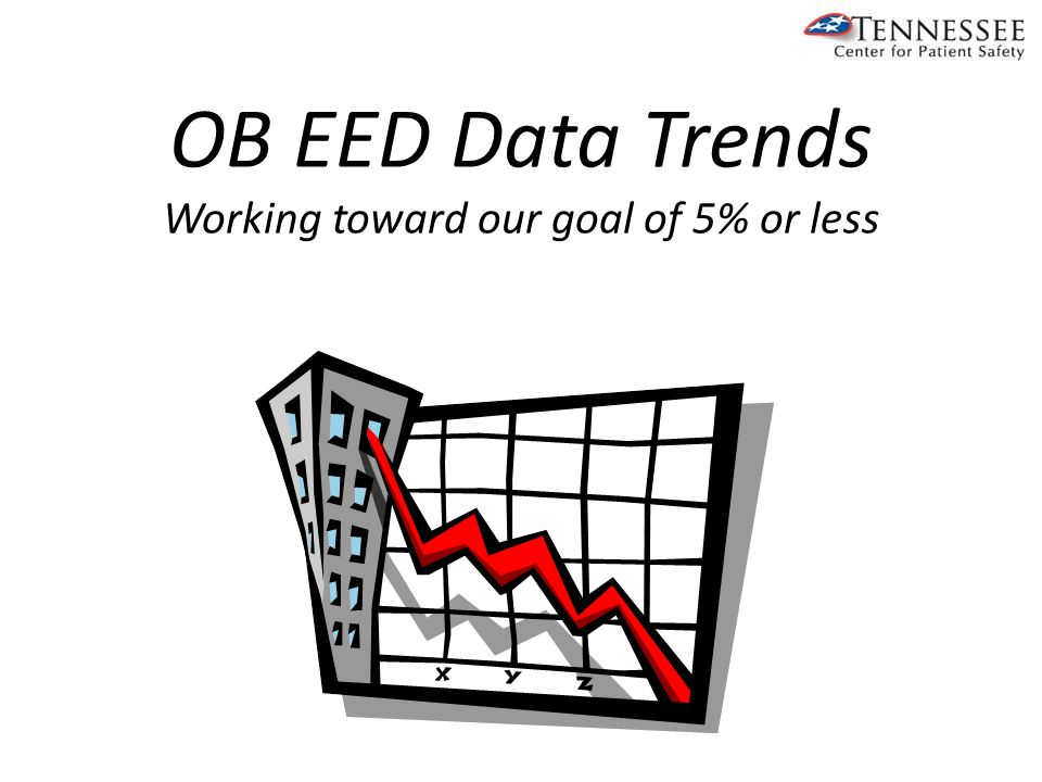 OB EED Data Trends Working toward our goal of 5% or less
