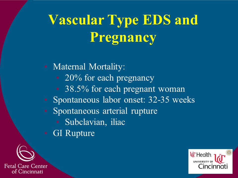 Maternal Mortality: 20% for each pregnancy 38.5% for each pregnant woman Spontaneous labor onset: 32-35 weeks Spontaneous arterial rupture Subclavian,