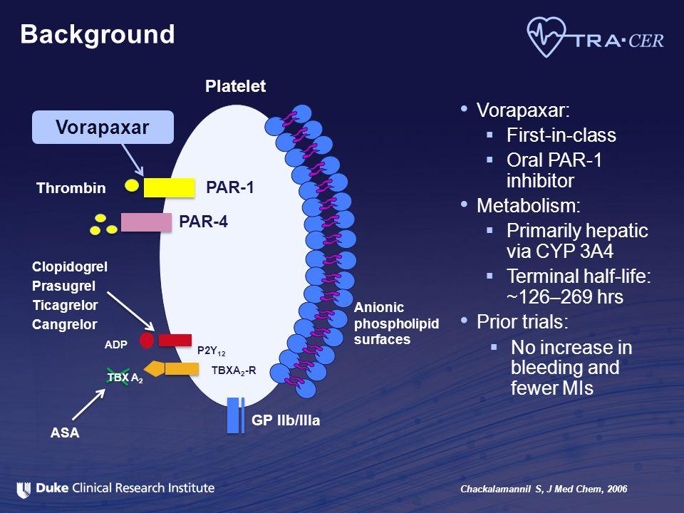 Vorapaxar:  First-in-class  Oral PAR-1 inhibitor Metabolism:  Primarily hepatic via CYP 3A4  Terminal half-life: ~126–269 hrs Prior trials:  No i