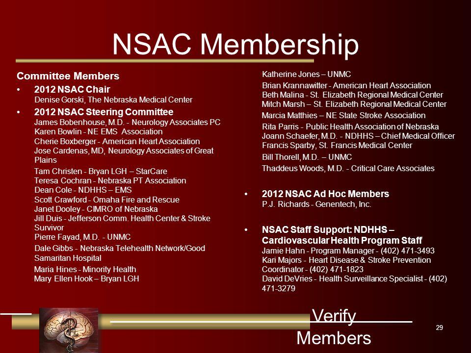 NSAC Membership Committee Members 2012 NSAC Chair Denise Gorski, The Nebraska Medical Center 2012 NSAC Steering Committee James Bobenhouse, M.D.