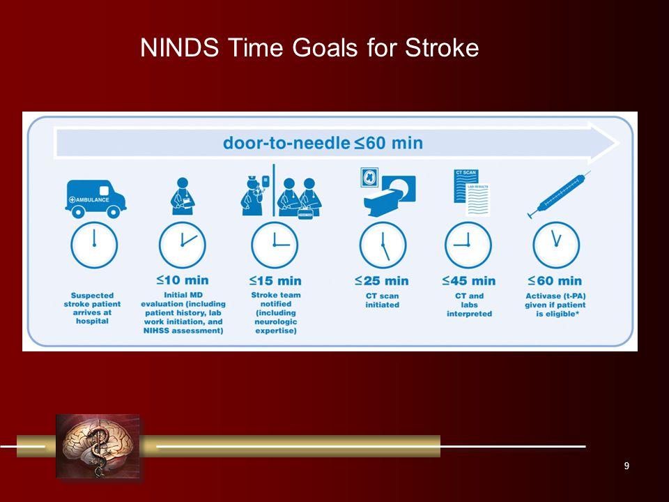 9 NINDS Time Goals for Stroke