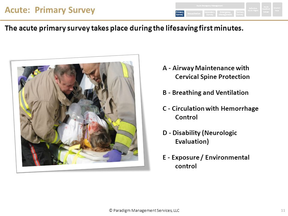 Acute: Primary Survey The acute primary survey takes place during the lifesaving first minutes.