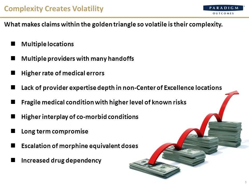 3 Complexity Creates Volatility What makes claims within the golden triangle so volatile is their complexity.
