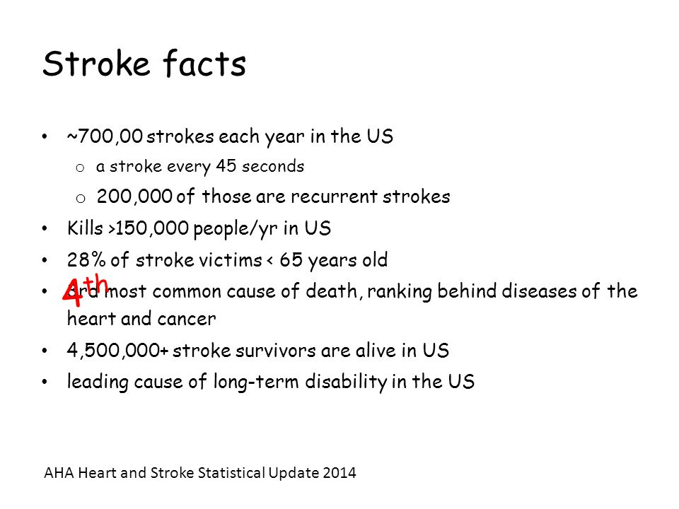 Stroke facts ~700,00 strokes each year in the US o a stroke every 45 seconds o 200,000 of those are recurrent strokes Kills >150,000 people/yr in US 28% of stroke victims < 65 years old 3rd most common cause of death, ranking behind diseases of the heart and cancer 4,500,000+ stroke survivors are alive in US leading cause of long-term disability in the US 4 th AHA Heart and Stroke Statistical Update 2014