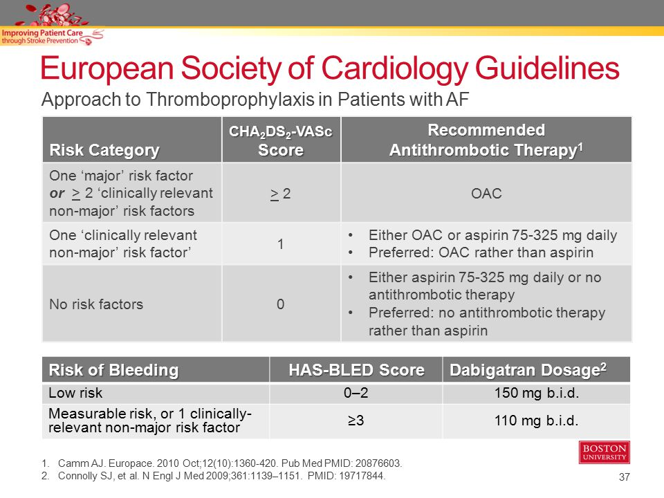 37 European Society of Cardiology Guidelines Approach to Thromboprophylaxis in Patients with AF RiskCategory Risk Category CHA 2 DS 2 -VASc ScoreRecom