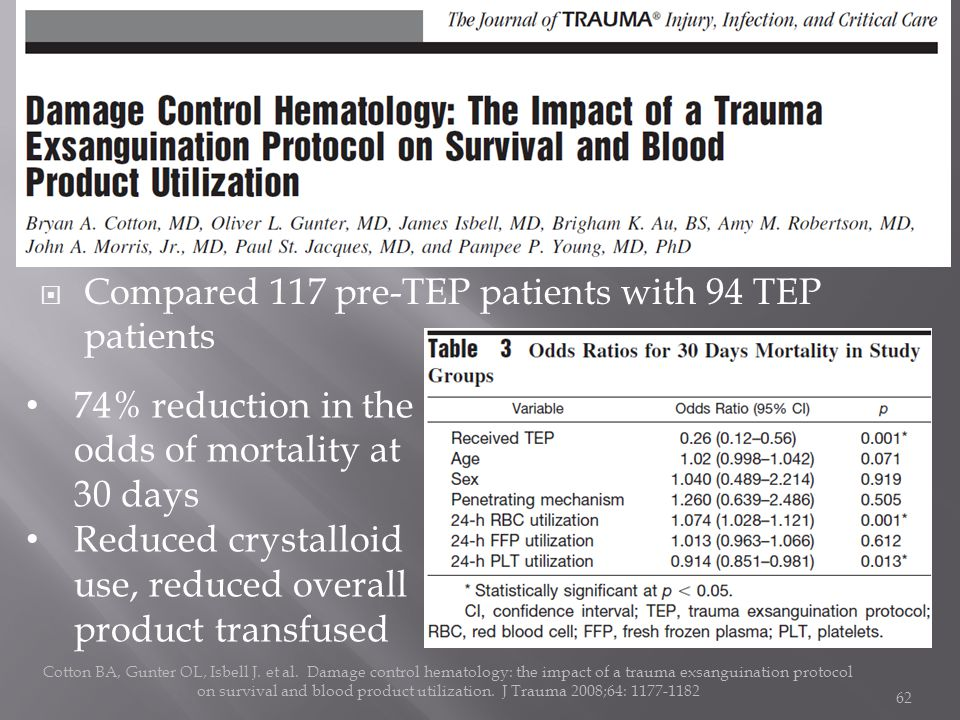  Compared 117 pre-TEP patients with 94 TEP patients Cotton BA, Gunter OL, Isbell J.