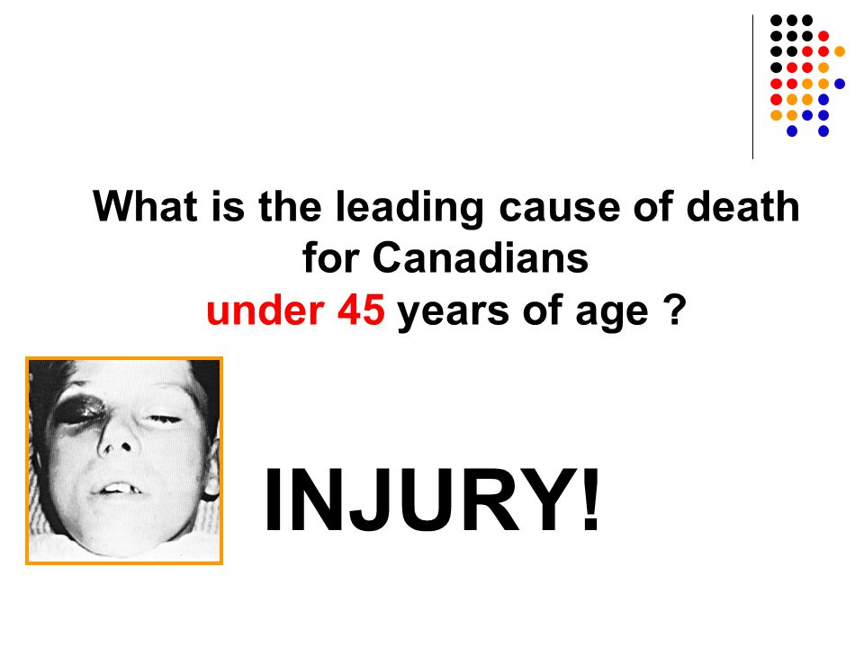 What is the leading cause of death for Canadians under 45 years of age ? INJURY!