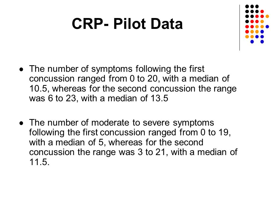 CRP- Pilot Data The number of symptoms following the first concussion ranged from 0 to 20, with a median of 10.5, whereas for the second concussion the range was 6 to 23, with a median of 13.5 The number of moderate to severe symptoms following the first concussion ranged from 0 to 19, with a median of 5, whereas for the second concussion the range was 3 to 21, with a median of 11.5.