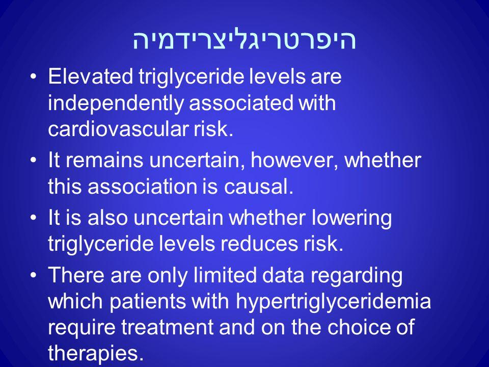 היפרטריגליצרידמיה Elevated triglyceride levels are independently associated with cardiovascular risk.