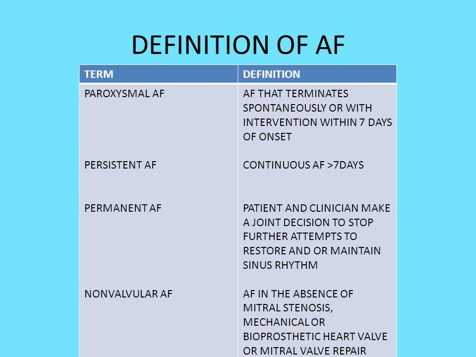 DEFINITION OF AF TERMDEFINITION PAROXYSMAL AF PERSISTENT AF PERMANENT AF NONVALVULAR AF AF THAT TERMINATES SPONTANEOUSLY OR WITH INTERVENTION WITHIN 7