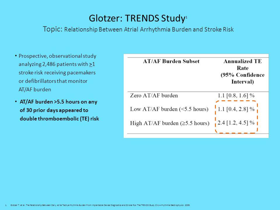 Glotzer: TRENDS Study 1 Topic: Relationship Between Atrial Arrhythmia Burden and Stroke Risk 1.Glotzer T. et al. The Relationship Between Daily Atrial