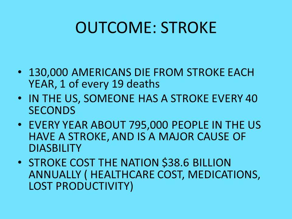 CHA 2 DS 2 VASc Score CHA2DS2-VASc Risk Score CHF or LVEF < 40% 1 Hypertension1 Age > 752 Diabetes1 Stroke/TIA/ Thromboembolism 2 Vascular Disease 1 Age 65 - 741 Female1 CHA2DS2- VASc score Patients (n = 7329) Adjusted stroke rate (%/year) 010 14221.3 212302.2 317303.2 417184.0 511596.7 66799.8 72949.6 8826.7 91415.2