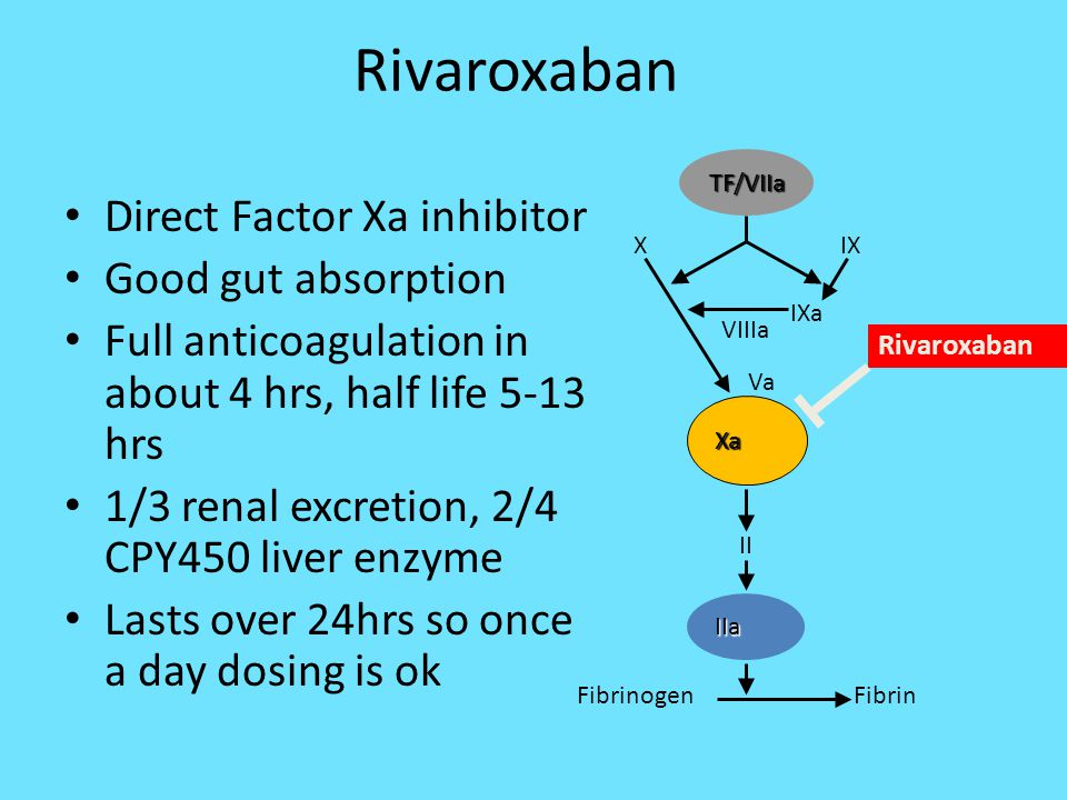 Rivaroxaban Direct Factor Xa inhibitor Good gut absorption Full anticoagulation in about 4 hrs, half life 5-13 hrs 1/3 renal excretion, 2/4 CPY450 liv
