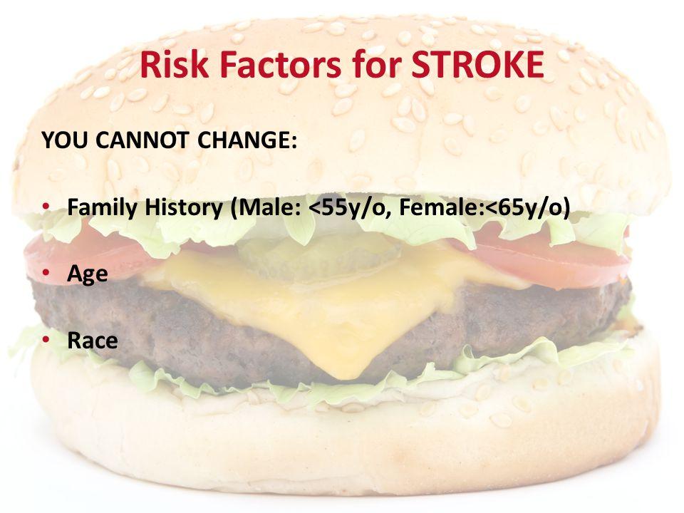 Risk Factors for STROKE 1.CIGARETTE SMOKING 2.SEDENTARY LIFESTYLE 3.OBESITY 4.DYSLIPIDEMIA 5.DIABETES MELLITUS 6.ATRIAL FIBRILLATION