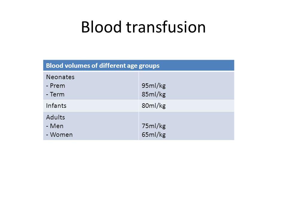 Blood transfusion Blood volumes of different age groups Neonates - Prem - Term 95ml/kg 85ml/kg Infants80ml/kg Adults - Men - Women 75ml/kg 65ml/kg