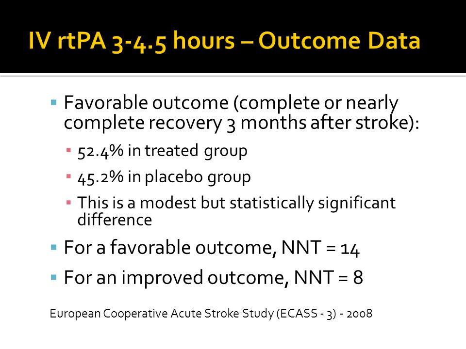  Favorable outcome (complete or nearly complete recovery 3 months after stroke): ▪ 52.4% in treated group ▪ 45.2% in placebo group ▪ This is a modest but statistically significant difference  For a favorable outcome, NNT = 14  For an improved outcome, NNT = 8 European Cooperative Acute Stroke Study (ECASS - 3) - 2008