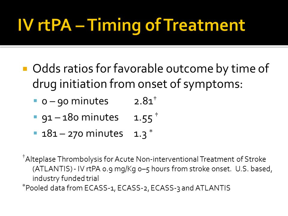 Odds ratios for favorable outcome by time of drug initiation from onset of symptoms:  0 – 90 minutes2.81 †  91 – 180 minutes1.55 †  181 – 270 min