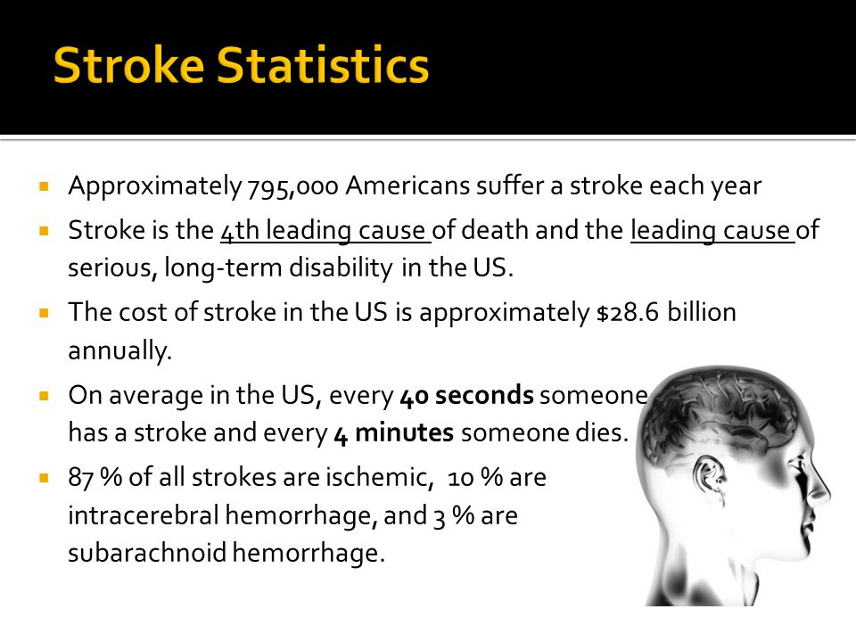  Approximately 795,000 Americans suffer a stroke each year  Stroke is the 4th leading cause of death and the leading cause of serious, long-term dis