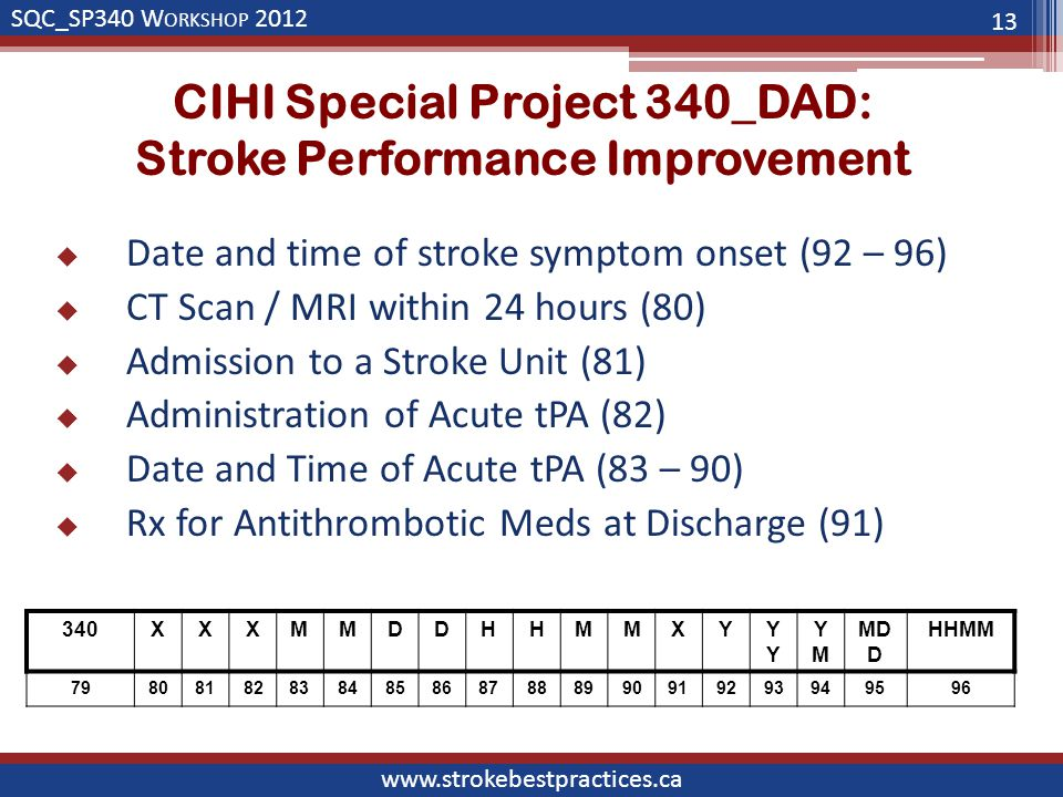 SQC_SP340 W ORKSHOP 2012 www.strokebestpractices.ca CIHI Special Project 340_DAD: Stroke Performance Improvement  Date and time of stroke symptom onset (92 – 96)  CT Scan / MRI within 24 hours (80)  Admission to a Stroke Unit (81)  Administration of Acute tPA (82)  Date and Time of Acute tPA (83 – 90)  Rx for Antithrombotic Meds at Discharge (91) 13 340XXXMMDDHHMMXYY YMYM MD D HHMM 798081828384858687888990919293949596