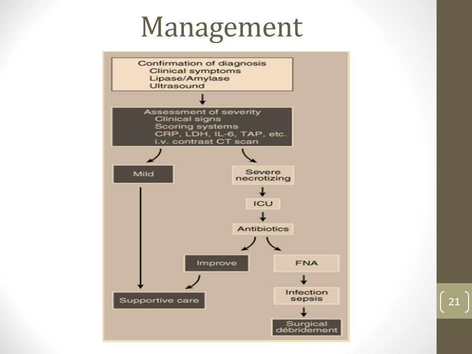 Management 21
