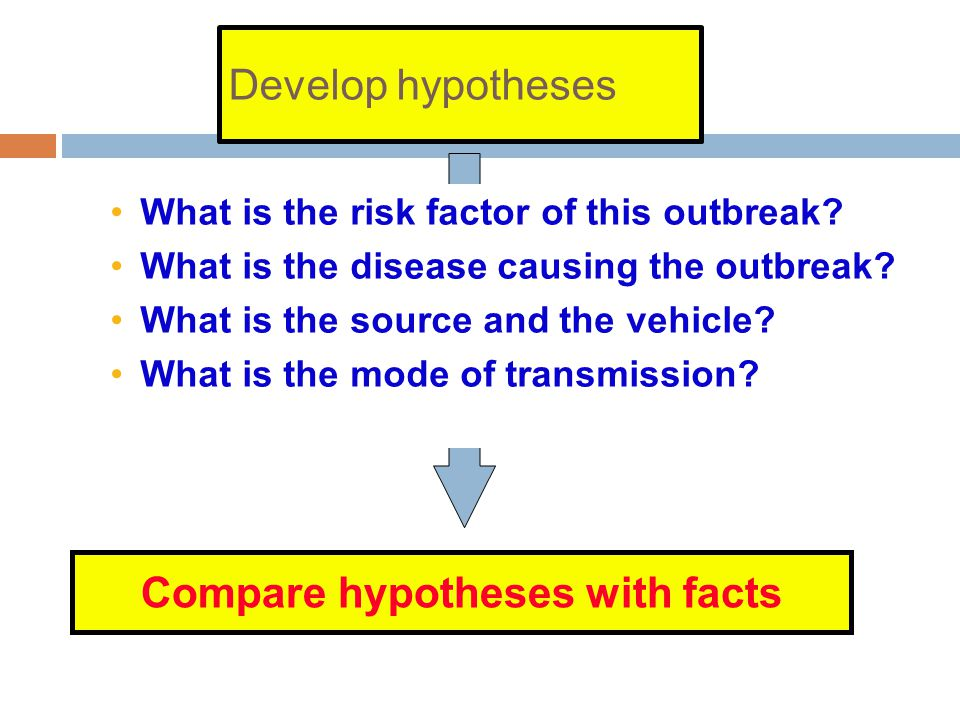 Develop hypotheses Compare hypotheses with facts What is the risk factor of this outbreak? What is the disease causing the outbreak? What is the sourc