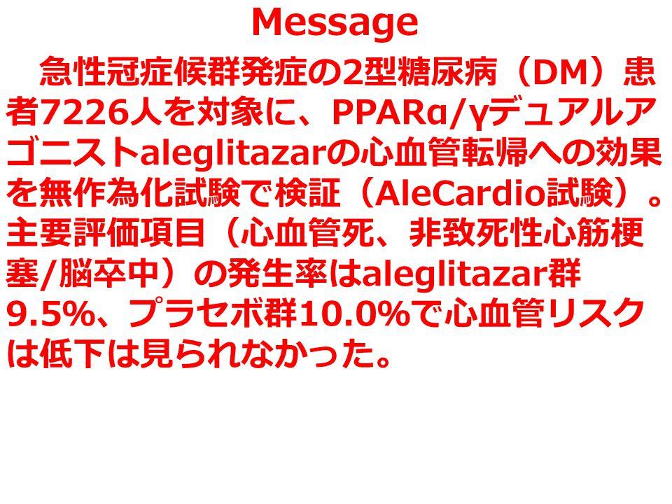 Message 急性冠症候群発症の 2 型糖尿病( DM )患 者 7226 人を対象に、 PPARα/γ デュアルア ゴニスト aleglitazar の心血管転帰への効果 を無作為化試験で検証( AleCardio 試験)。 主要評価項目(心血管死、非致死性心筋梗 塞 / 脳卒中)の発生率は aleglitazar 群 9.5 %、プラセボ群 10.0 %で心血管リスク は低下は見られなかった。