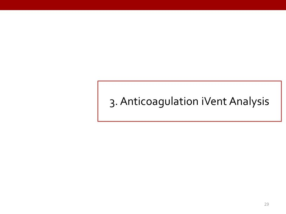 3. Anticoagulation iVent Analysis 29