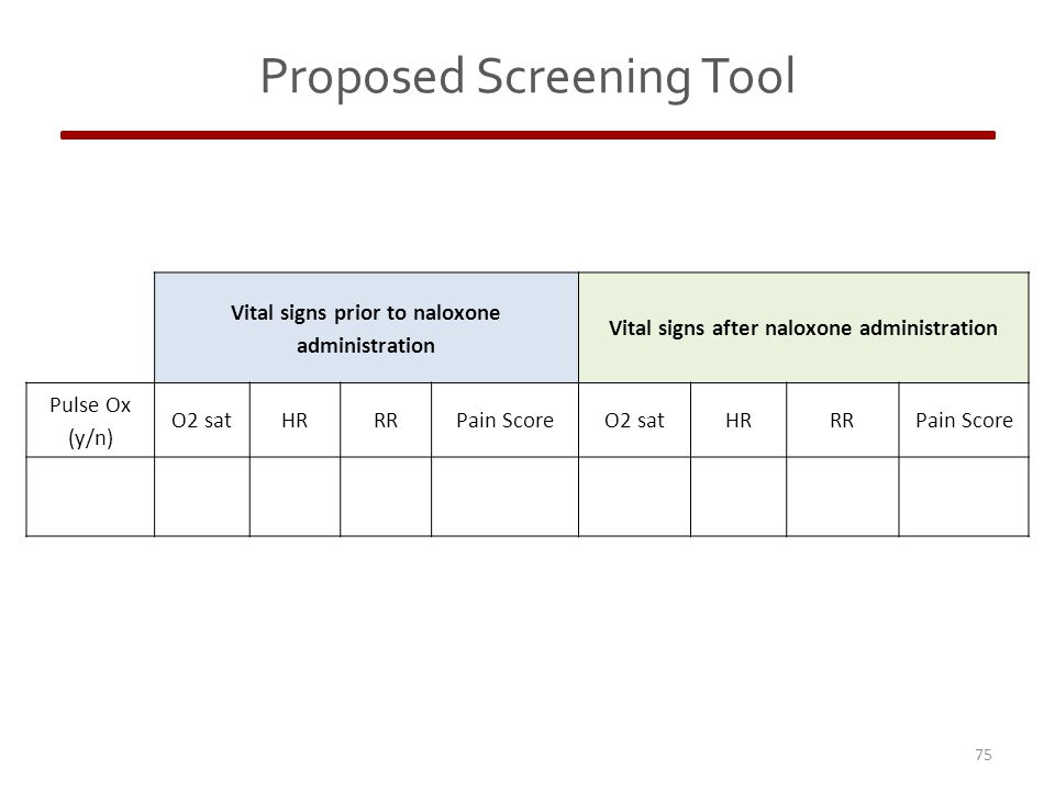 Proposed Screening Tool 75 Vital signs prior to naloxone administration Vital signs after naloxone administration Pulse Ox (y/n) O2 satHRRRPain ScoreO2 satHRRRPain Score