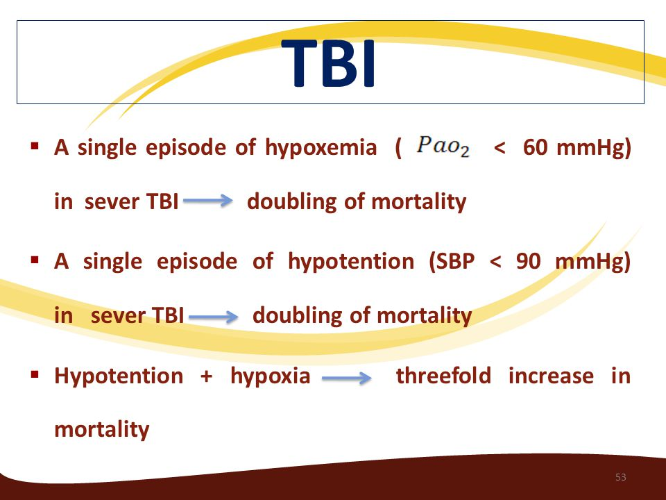  A single episode of hypoxemia ( < 60 mmHg) in sever TBI doubling of mortality  A single episode of hypotention (SBP < 90 mmHg) in sever TBI doubling of mortality  Hypotention + hypoxia threefold increase in mortality 53 TBI