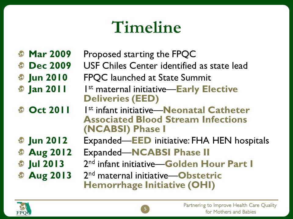 Timeline Mar 2009 Proposed starting the FPQC Dec 2009 USF Chiles Center identified as state lead Jun 2010 FPQC launched at State Summit Jan 2011 1 st maternal initiative—Early Elective Deliveries (EED) Oct 2011 1 st infant initiative—Neonatal Catheter Associated Blood Stream Infections (NCABSI) Phase I Jun 2012 Expanded—EED initiative: FHA HEN hospitals Aug 2012 Expanded—NCABSI Phase II Jul 2013 2 nd infant initiative—Golden Hour Part I Aug 20132 nd maternal initiative—Obstetric Hemorrhage Initiative (OHI) 5