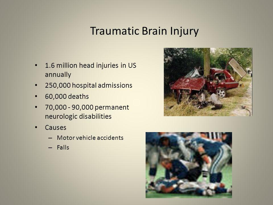 Traumatic Brain Injury 1.6 million head injuries in US annually 250,000 hospital admissions 60,000 deaths 70,000 - 90,000 permanent neurologic disabil