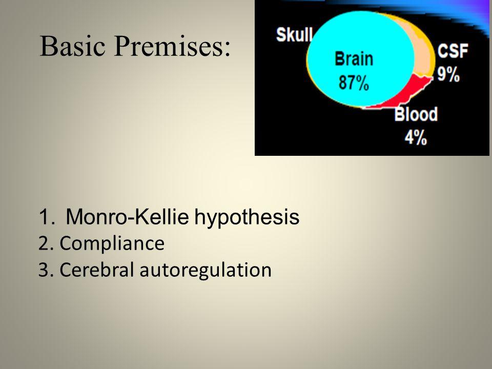 Basic Premises: 1.Monro-Kellie hypothesis 2. Compliance 3. Cerebral autoregulation