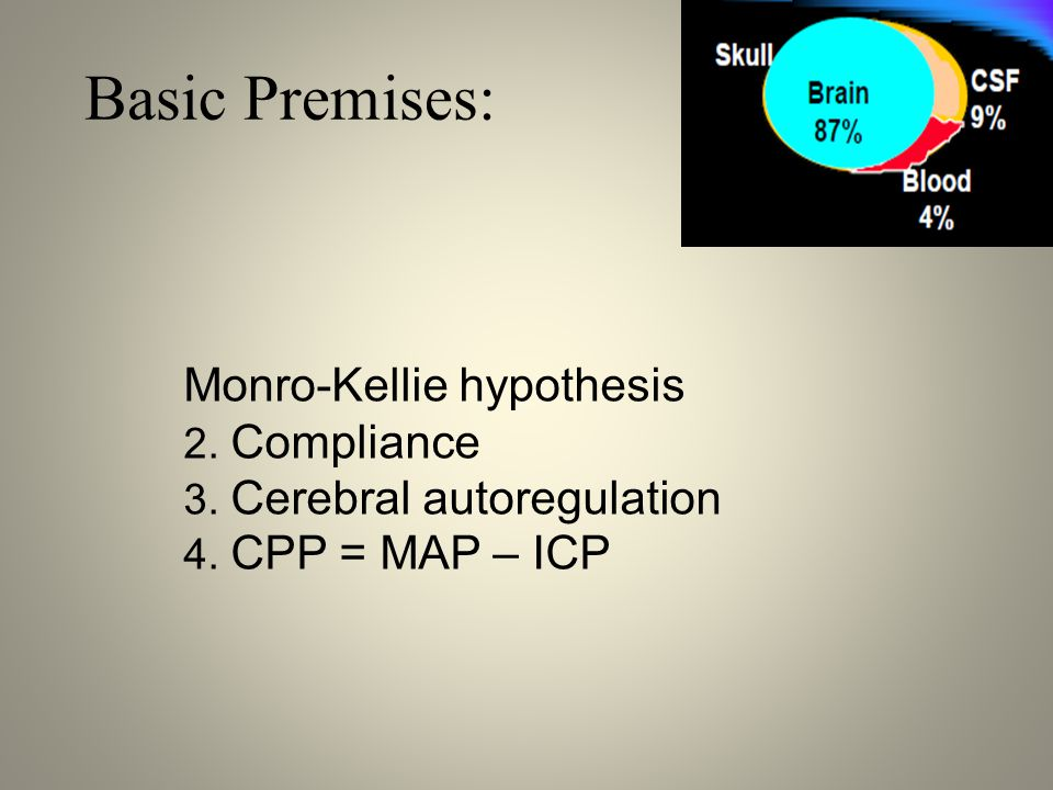 Basic Premises: Monro-Kellie hypothesis 2. Compliance 3. Cerebral autoregulation 4. CPP = MAP – ICP