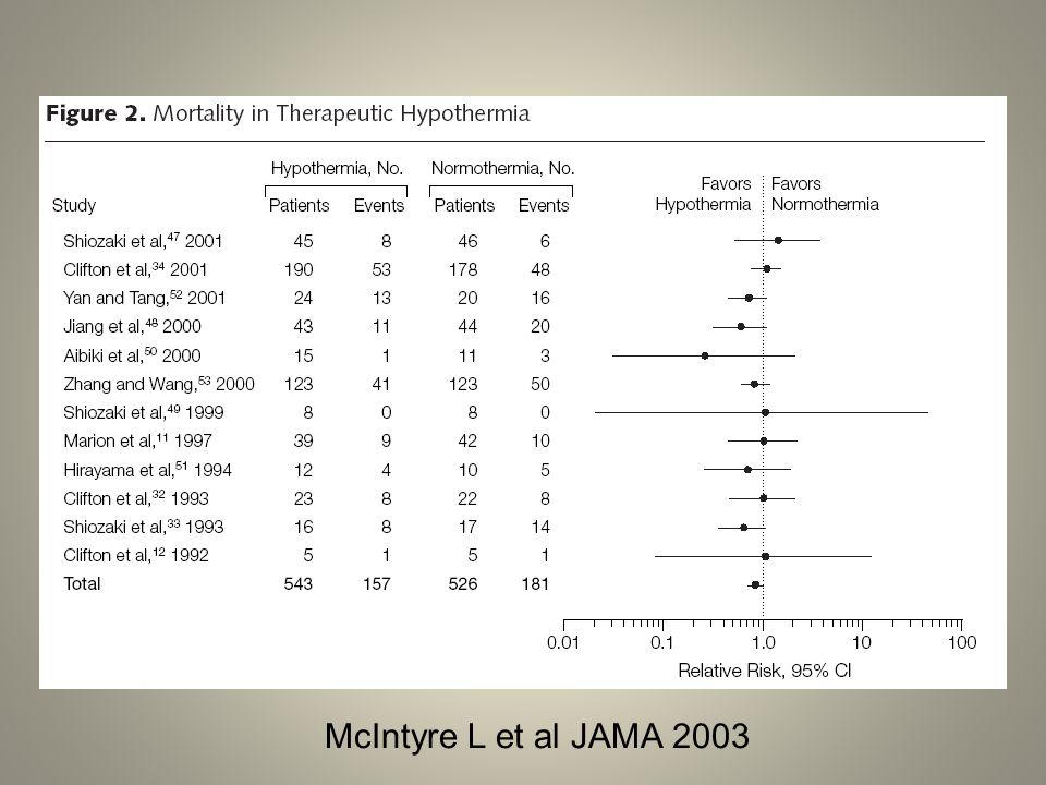 McIntyre L et al JAMA 2003