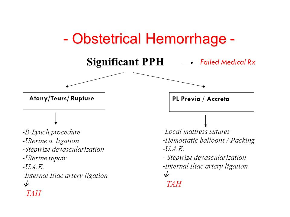 - Obstetrical Hemorrhage - -Local mattress sutures -Hemostatic balloons / Packing -U.A.E. - Stepwize devascularization -Internal Iliac artery ligation