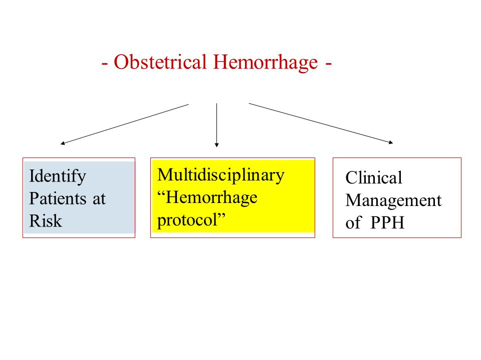 """- Obstetrical Hemorrhage - Identify Patients at Risk Multidisciplinary """"Hemorrhage protocol"""" Clinical Management of PPH"""