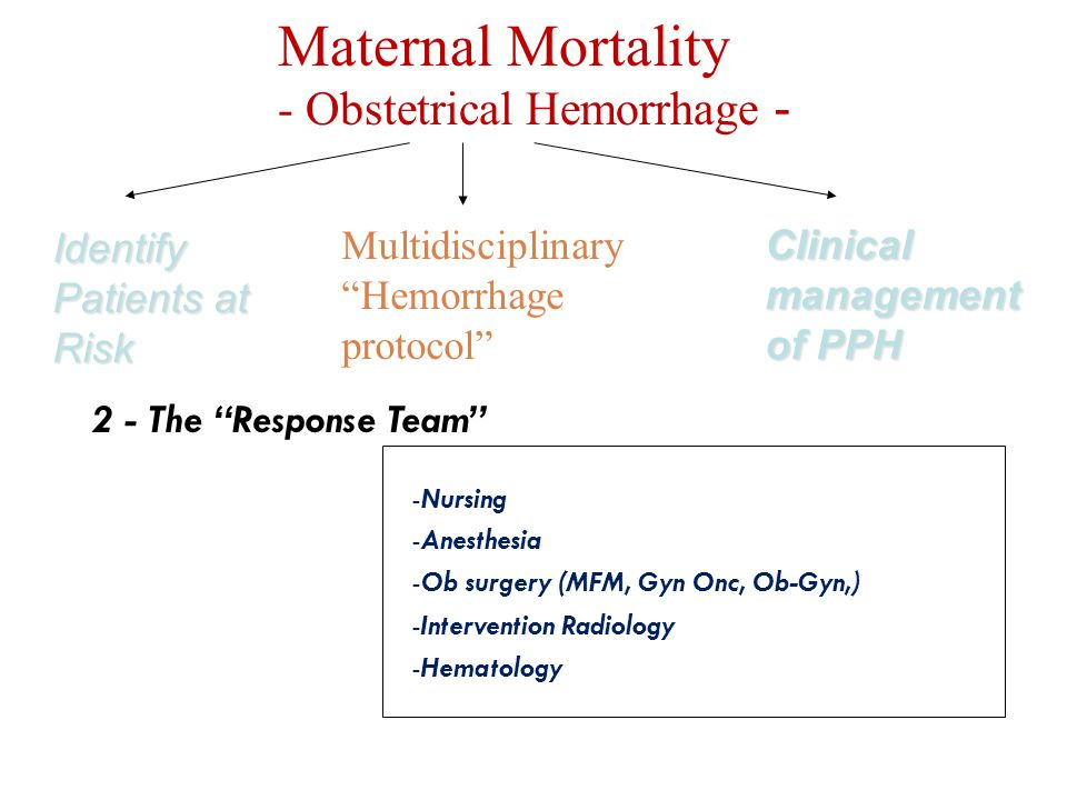"""Maternal Mortality - Obstetrical Hemorrhage - Identify Patients at Risk Multidisciplinary """"Hemorrhage protocol"""" Clinical management of PPH 2 - The """"Re"""